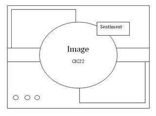 CIC22 Sketch